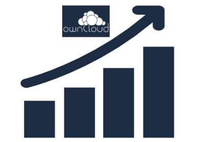 Plus de 8 millions d'utilisateurs ownCloud