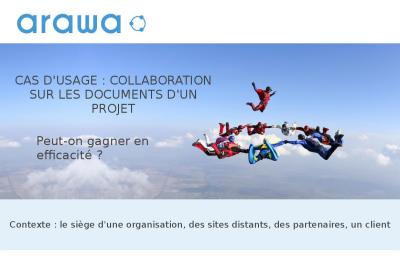 Cas d'usage: collaboration sur les documents d'un projet